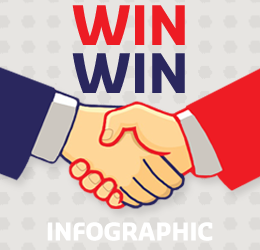 Win Win Infographic Icon 269x250