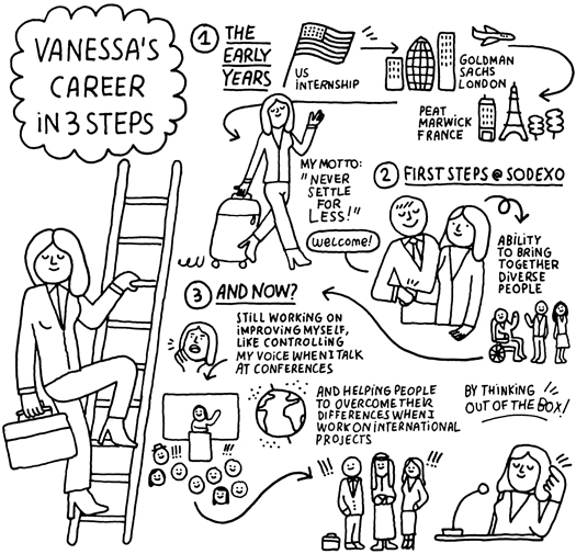 Climbing the corporate ladder - Vanessa (525x505)